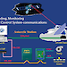Diagram of the Building, Monitoring and Control System communications