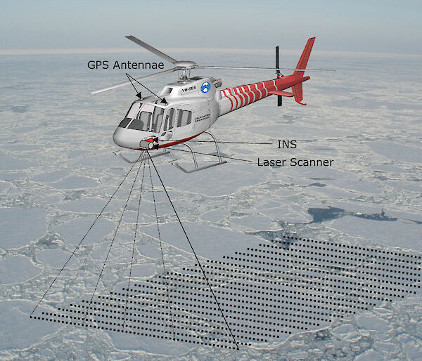 Graphic of helicopter scanning sea ice.